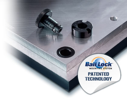 Ball Lock Patented Locking Technology